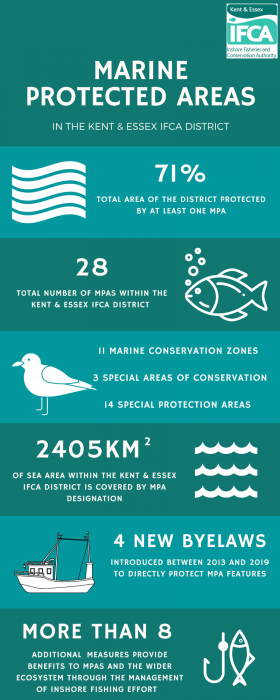 Marine Protected Areas in the KEIFCA District